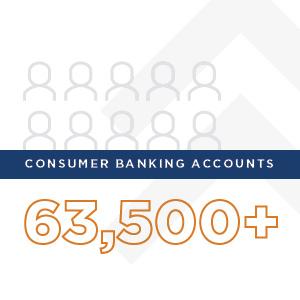 BTC AR ConsumerBanker 300x300