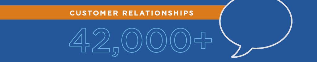 42,000 plus customer relationships graphic