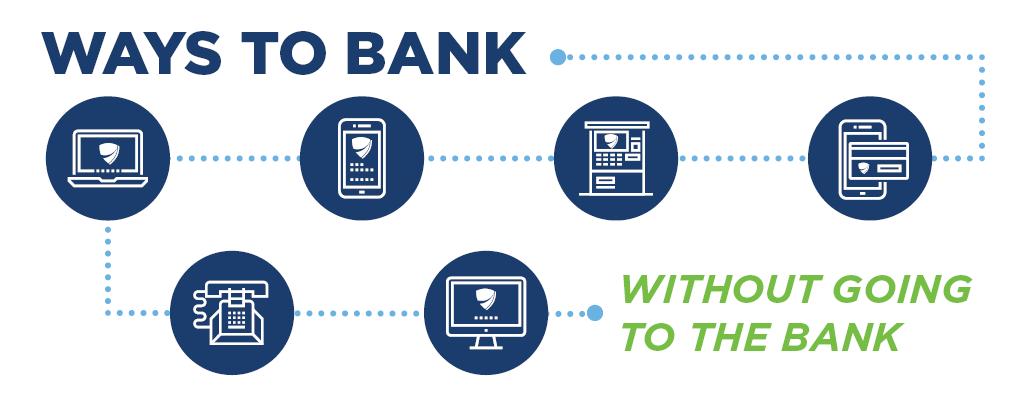 WaysToBank Graphic