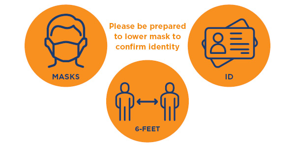 branch reopening - please be prepared to wear a mask, lower the mask to confirm your identity and maintain 6 ft distance